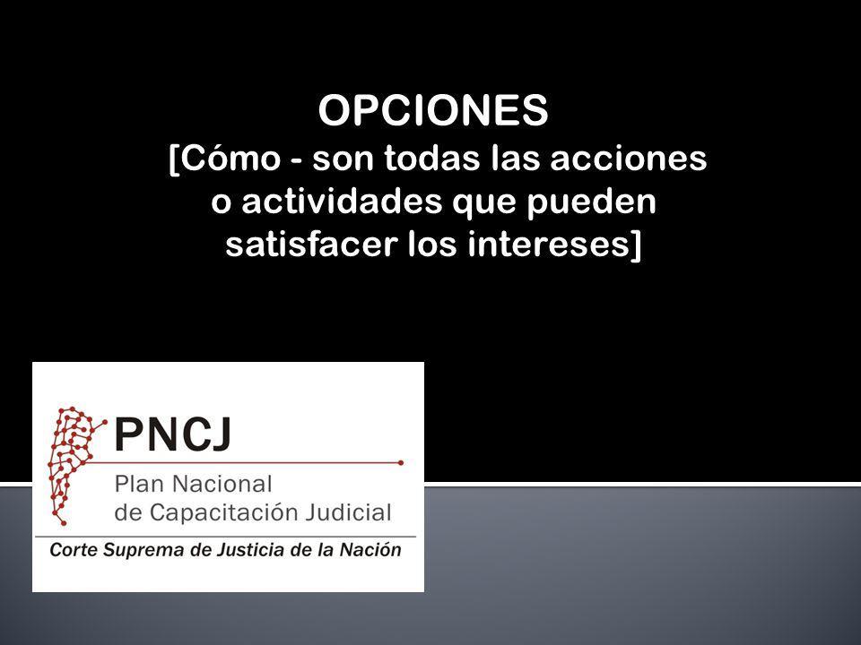 OPCIONES [Cómo - son todas las acciones o actividades que pueden